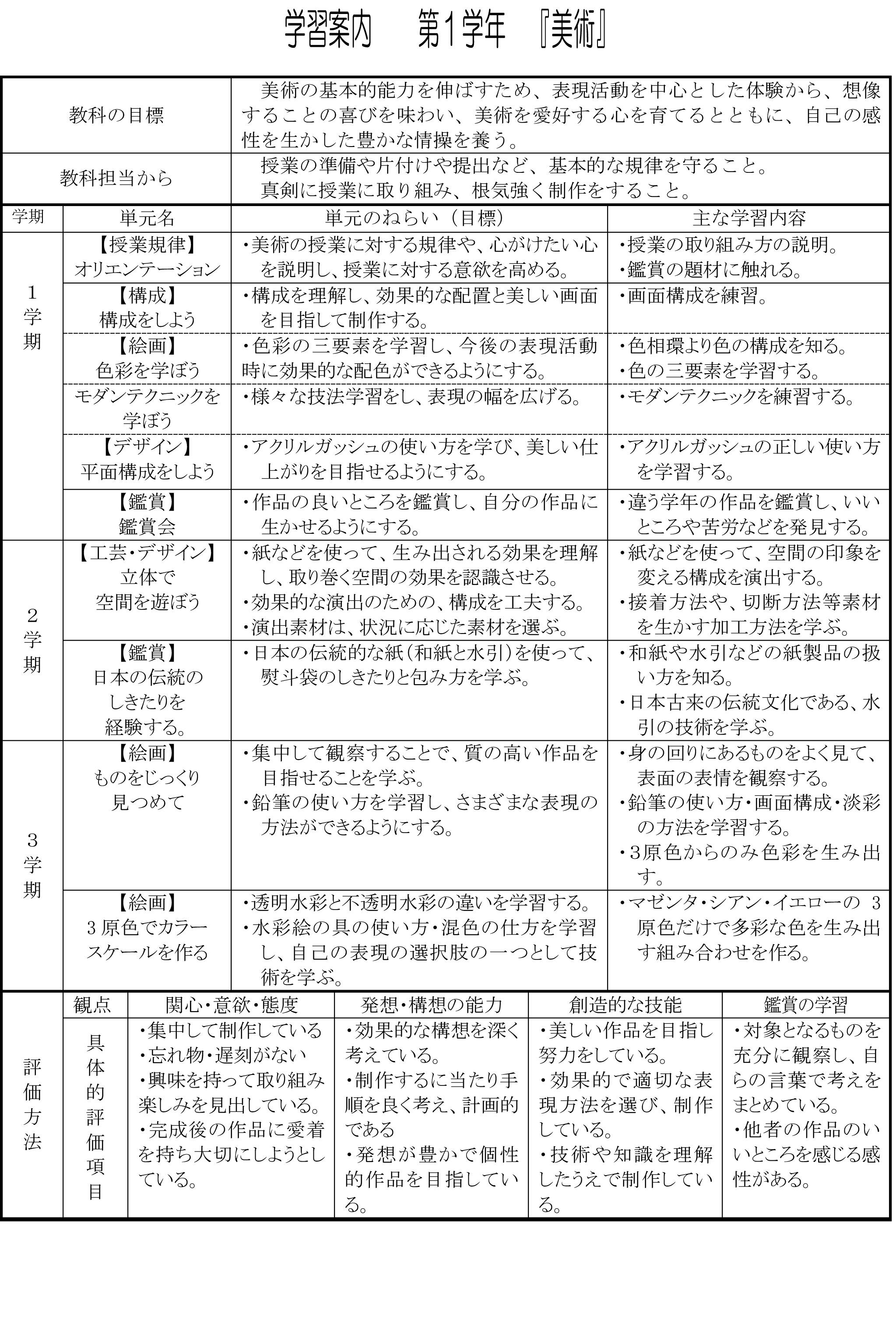 木更津 高専 シラバス